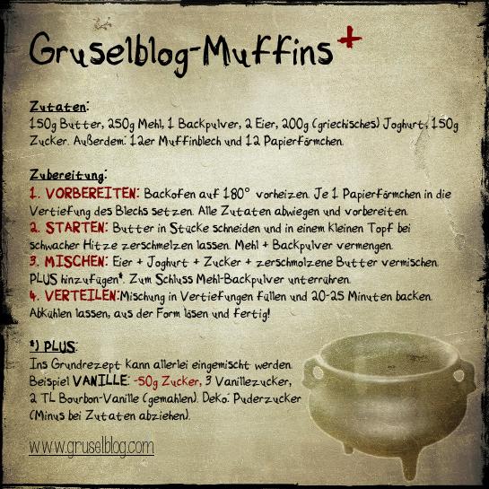 Rezept Muffin (1)
