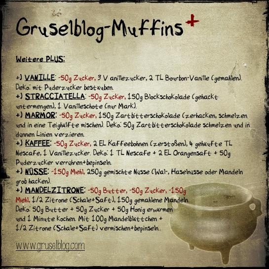 Einfache (und leckere) Muffins in endlosen Variationen (4/5)