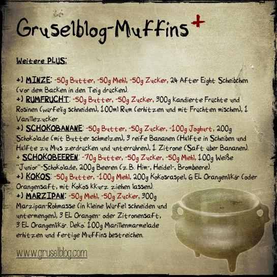 Einfache (und leckere) Muffins in endlosen Variationen (5/5)