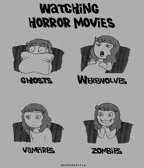 Zombie Horror Movies, (c) 2014 www.pinterest.com/pin/557179785120627338/