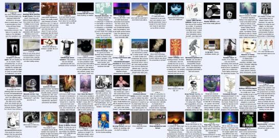 """Imageboard """"4chan"""", Screenshot (c) 2014 www.4chan.org"""