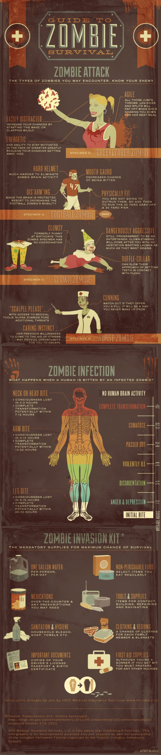 "CDC ""Guide To Zombie Survival"", Infografik (c) http://blogs.cdc.gov"
