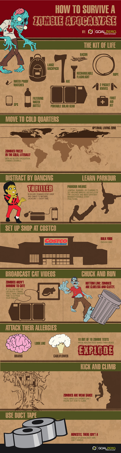 "GoalZero ""How To Survive a Zombie Apocalypse"", Infographic (c) www.goalzero.com"