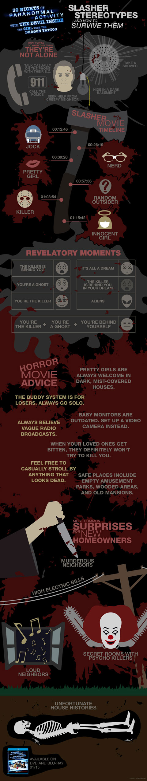 "Nextmovie.com ""Slasher Stereotypes und How To Survive Them"", Infographic, (c) www.nextmovie.com"