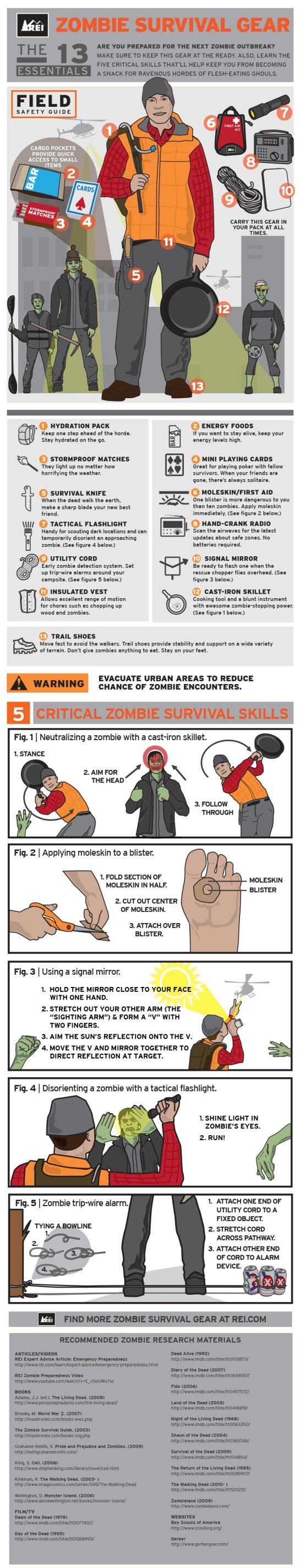 "Rei ""Zombie Survival Gear"", Infografik, (c) http://blog.rei.com"