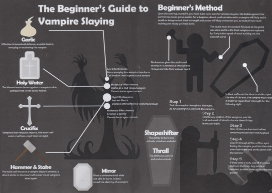 "Behance ""A Beginner's Guide to Vampire Slaying"", (c) www.behance.net"